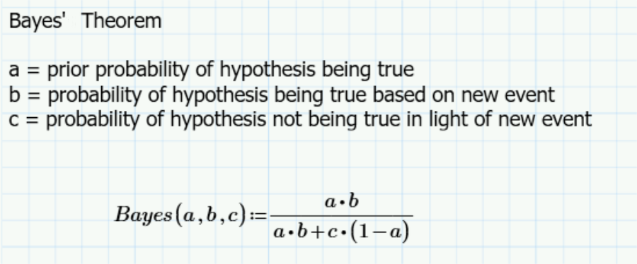 Bayes theorem in PTC Mathcad.