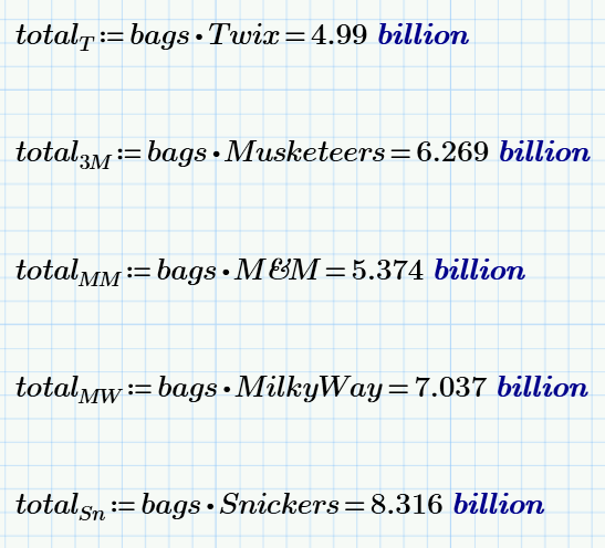 Estimate of each candy overall (probably rough estimate) represented in math software